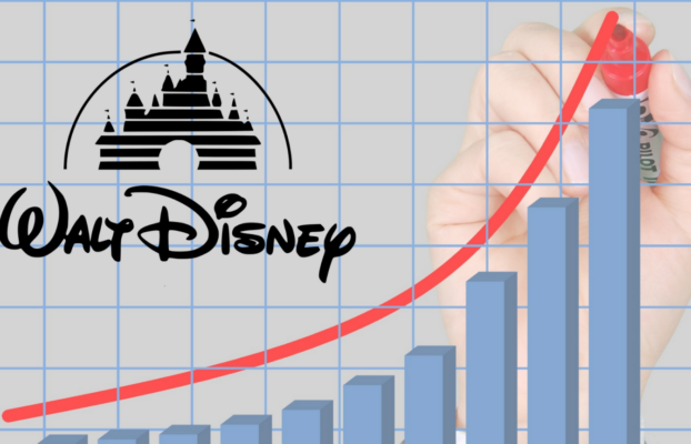Disney Rallies After Streaming Surge Helps It Top Estimates, Streaming Wars Heat Up And Other Top News